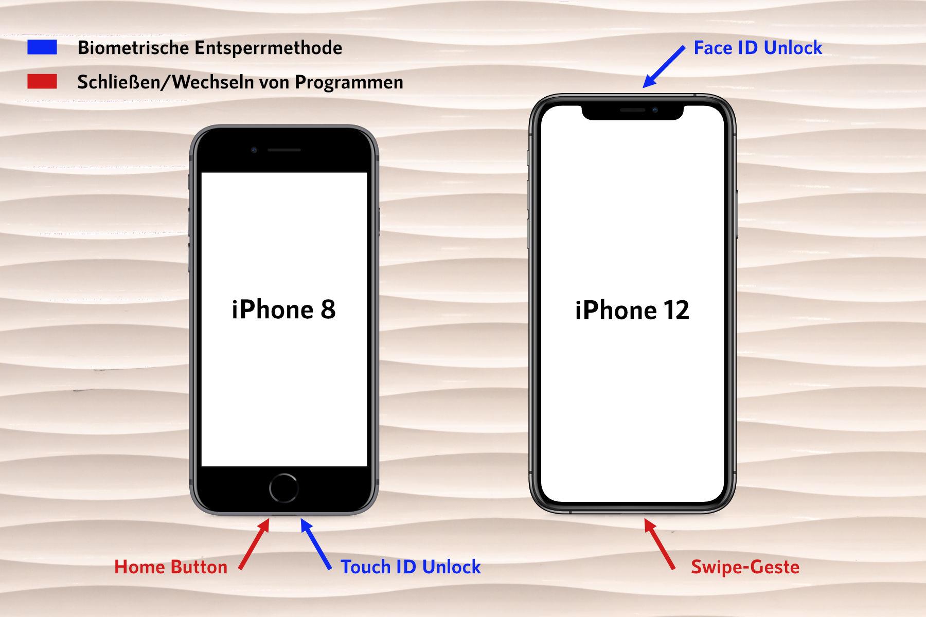 iPhone FFF